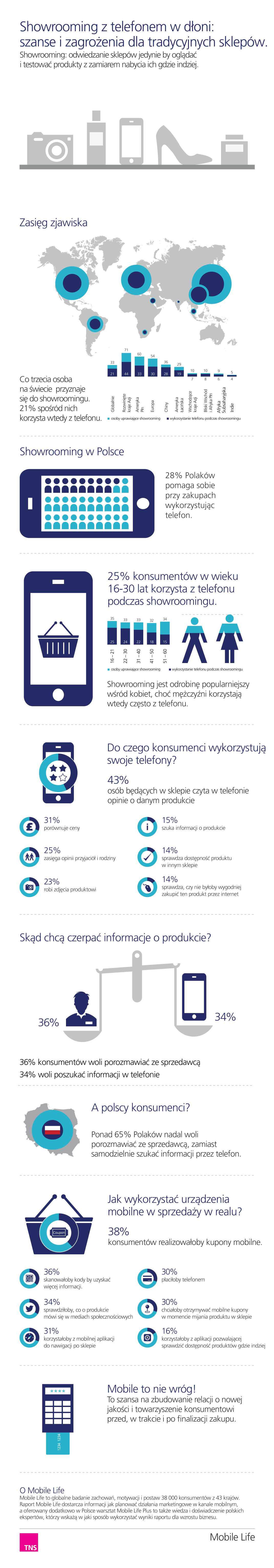 MobileLife_Infographic